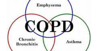 Pic--COPD